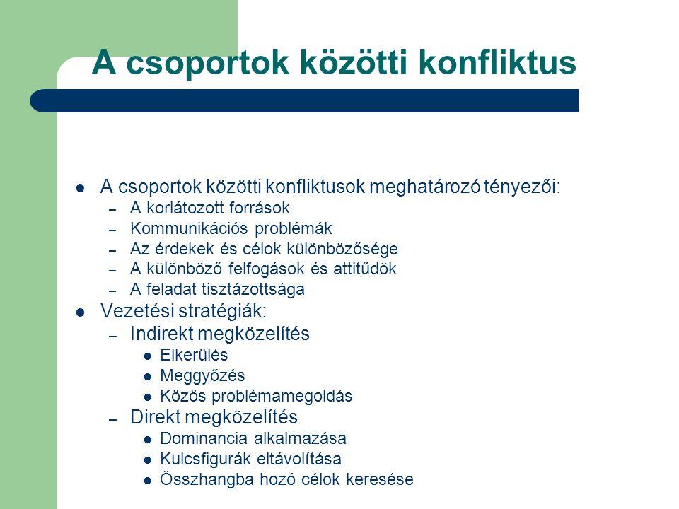 Csoporton belüli konfliktusok A csoport tagjai közötti konfliktusok igen változatos formákban jelentkezhetnek. A csoportfejlődés kölcsönös elfogadási