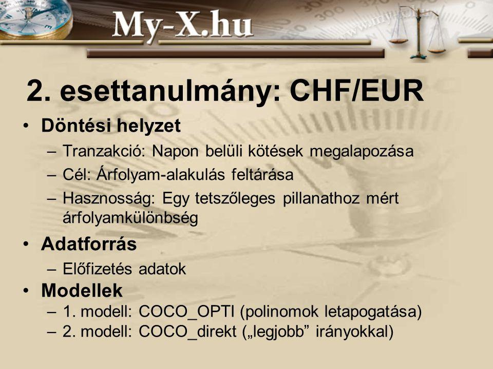 INNOCSEKK 156/2006 2. esettanulmány: CHF/EUR Döntési helyzet –Tranzakció: Napon belüli kötések megalapozása –Cél: Árfolyam-alakulás feltárása –Hasznos