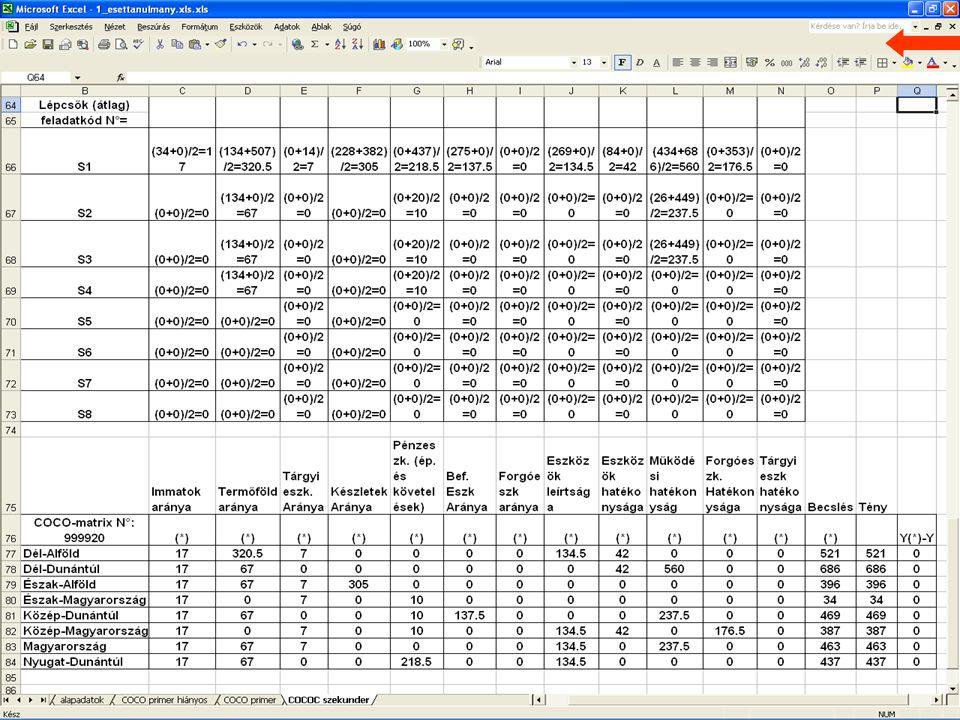 2007.06.11 Fazekas Boglárka 12 Vállalati változtatás és válságmenedzsment és alkalmazott pénzügyi módszerek