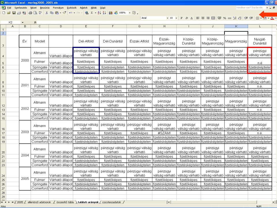 2007.06.11 Fazekas Boglárka 13 Vállalati változtatás és válságmenedzsment és alkalmazott pénzügyi módszerek