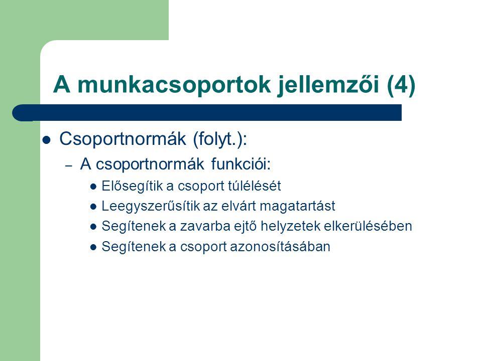 A munkacsoportok jellemzői (3) Csoportnormák: – A csoport által elfogadott szabályok, melyek a tagok csoporton belüli viselkedését irányítják.