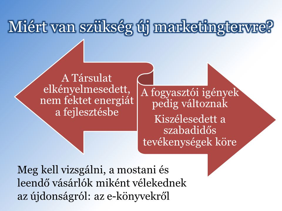 A Társulat elkényelmesedett, nem fektet energiát a fejlesztésbe A fogyasztói igények pedig változnak Kiszélesedett a szabadidős tevékenységek köre Meg kell vizsgálni, a mostani és leendő vásárlók miként vélekednek az újdonságról: az e-könyvekről