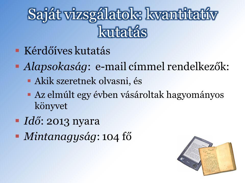  Kérdőíves kutatás  Alapsokaság: e-mail címmel rendelkezők:  Akik szeretnek olvasni, és  Az elmúlt egy évben vásároltak hagyományos könyvet  Idő: 2013 nyara  Mintanagyság: 104 fő