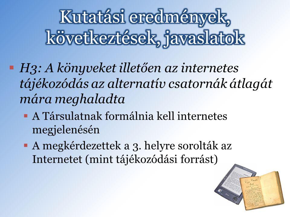 H3: A könyveket illetően az internetes tájékozódás az alternatív csatornák átlagát mára meghaladta  A Társulatnak formálnia kell internetes megjelenésén  A megkérdezettek a 3.