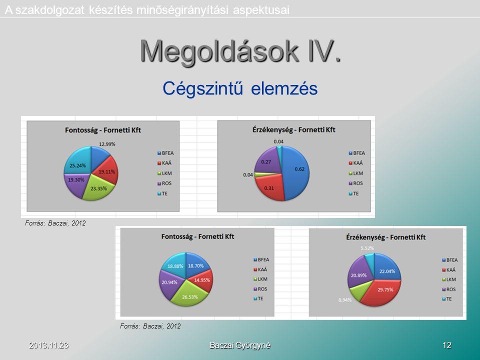 2013.11.23 Baczai Györgyné 12 Megoldások IV.