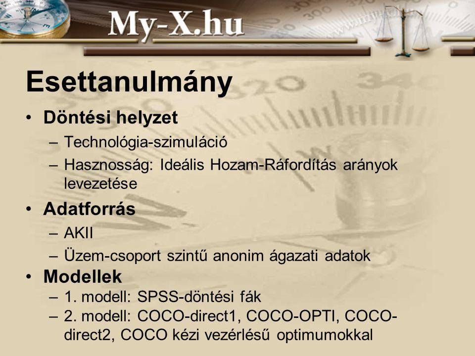 INNOCSEKK 156/2006 Adatvagyon 55 tanulási adatsor 70 teszt adatsor 10 attribútum (aranykorona, műtrágya, vegyszer, gép-költség, egyéb költségek) COCO direkt és OPTI módszertannal Y = hozam