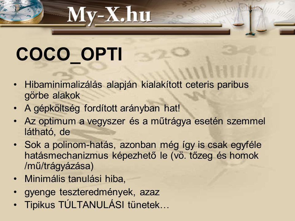 INNOCSEKK 156/2006 COCO_OPTI Hibaminimalizálás alapján kialakított ceteris paribus görbe alakok A gépköltség fordított arányban hat.