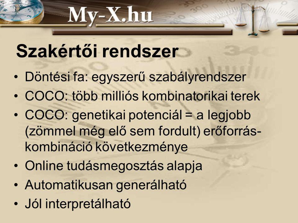 INNOCSEKK 156/2006 Szakértői rendszer Döntési fa: egyszerű szabályrendszer COCO: több milliós kombinatorikai terek COCO: genetikai potenciál = a legjobb (zömmel még elő sem fordult) erőforrás- kombináció következménye Online tudásmegosztás alapja Automatikusan generálható Jól interpretálható