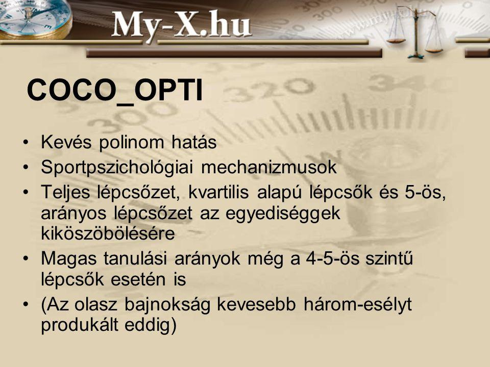 INNOCSEKK 156/2006 COCO_OPTI Kevés polinom hatás Sportpszichológiai mechanizmusok Teljes lépcsőzet, kvartilis alapú lépcsők és 5-ös, arányos lépcsőzet az egyediséggek kiköszöbölésére Magas tanulási arányok még a 4-5-ös szintű lépcsők esetén is (Az olasz bajnokság kevesebb három-esélyt produkált eddig)