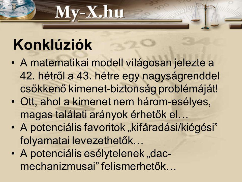 INNOCSEKK 156/2006 Konklúziók A matematikai modell világosan jelezte a 42.