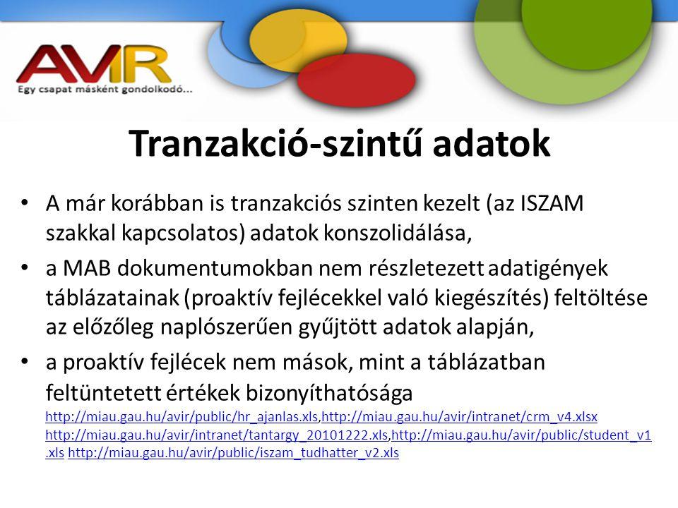 Az önértékelés elkészítésének folyamata A folyószöveges fejezetek tranzakciós táblázatokkal való alátámasztása, azon fejezetek, melyek kitöltéséhez szükséges adatok már rendelkezésre állnak, elkészültek, http://miau.gau.hu/avir/public/iszam_onertekeles_v4.doc http://miau.gau.hu/avir/public/iszam_onertekeles_v4.doc emellett a további fejezetek megírásához szükséges adatok beszerzése van folyamatban