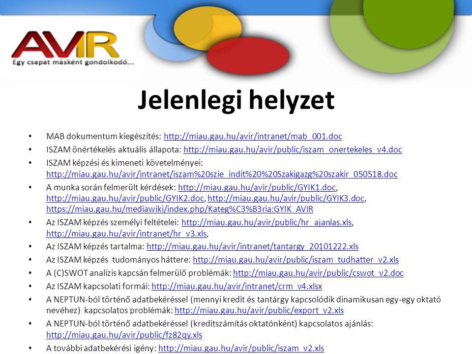 Jelenlegi helyzet MAB dokumentum kiegészítés: http://miau.gau.hu/avir/intranet/mab_001.dochttp://miau.gau.hu/avir/intranet/mab_001.doc ISZAM önértékelés aktuális állapota: http://miau.gau.hu/avir/public/iszam_onertekeles_v4.dochttp://miau.gau.hu/avir/public/iszam_onertekeles_v4.doc ISZAM képzési és kimeneti követelményei: http://miau.gau.hu/avir/intranet/iszam%20szie_indit%20%20Szakigazg%20szakir_050518.doc http://miau.gau.hu/avir/intranet/iszam%20szie_indit%20%20Szakigazg%20szakir_050518.doc A munka során felmerült kérdések: http://miau.gau.hu/avir/public/GYIK1.doc, http://miau.gau.hu/avir/public/GYIK2.doc, http://miau.gau.hu/avir/public/GYIK3.doc, https://miau.gau.hu/mediawiki/index.php/Kateg%C3%B3ria:GYIK_AVIRhttp://miau.gau.hu/avir/public/GYIK1.doc http://miau.gau.hu/avir/public/GYIK2.dochttp://miau.gau.hu/avir/public/GYIK3.doc https://miau.gau.hu/mediawiki/index.php/Kateg%C3%B3ria:GYIK_AVIR Az ISZAM képzés személyi feltételei: http://miau.gau.hu/avir/public/hr_ajanlas.xls, http://miau.gau.hu/avir/intranet/hr_v3.xls,http://miau.gau.hu/avir/public/hr_ajanlas.xls http://miau.gau.hu/avir/intranet/hr_v3.xls Az ISZAM képzés tartalma: http://miau.gau.hu/avir/intranet/tantargy_20101222.xlshttp://miau.gau.hu/avir/intranet/tantargy_20101222.xls Az ISZAM képzés tudományos háttere: http://miau.gau.hu/avir/public/iszam_tudhatter_v2.xlshttp://miau.gau.hu/avir/public/iszam_tudhatter_v2.xls A (C)SWOT analízis kapcsán felmerülő problémák: http://miau.gau.hu/avir/public/cswot_v2.dochttp://miau.gau.hu/avir/public/cswot_v2.doc Az ISZAM kapcsolati formái: http://miau.gau.hu/avir/intranet/crm_v4.xlsxhttp://miau.gau.hu/avir/intranet/crm_v4.xlsx A NEPTUN-ból történő adatbekéréssel (mennyi kredit és tantárgy kapcsolódik dinamikusan egy-egy oktató nevéhez) kapcsolatos problémák: http://miau.gau.hu/avir/public/export_v2.xlshttp://miau.gau.hu/avir/public/export_v2.xls A NEPTUN-ból történő adatbekéréssel (kreditszámítás oktatónként) kapcsolatos ajánlás: http://miau.gau.hu/avir/public/fz82q