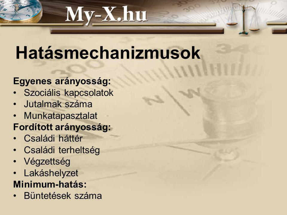 INNOCSEKK 156/2006 Tudástérkép