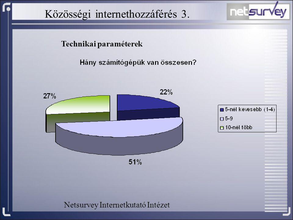 Közösségi internethozzáférés 3. Technikai paraméterek Netsurvey Internetkutató Intézet