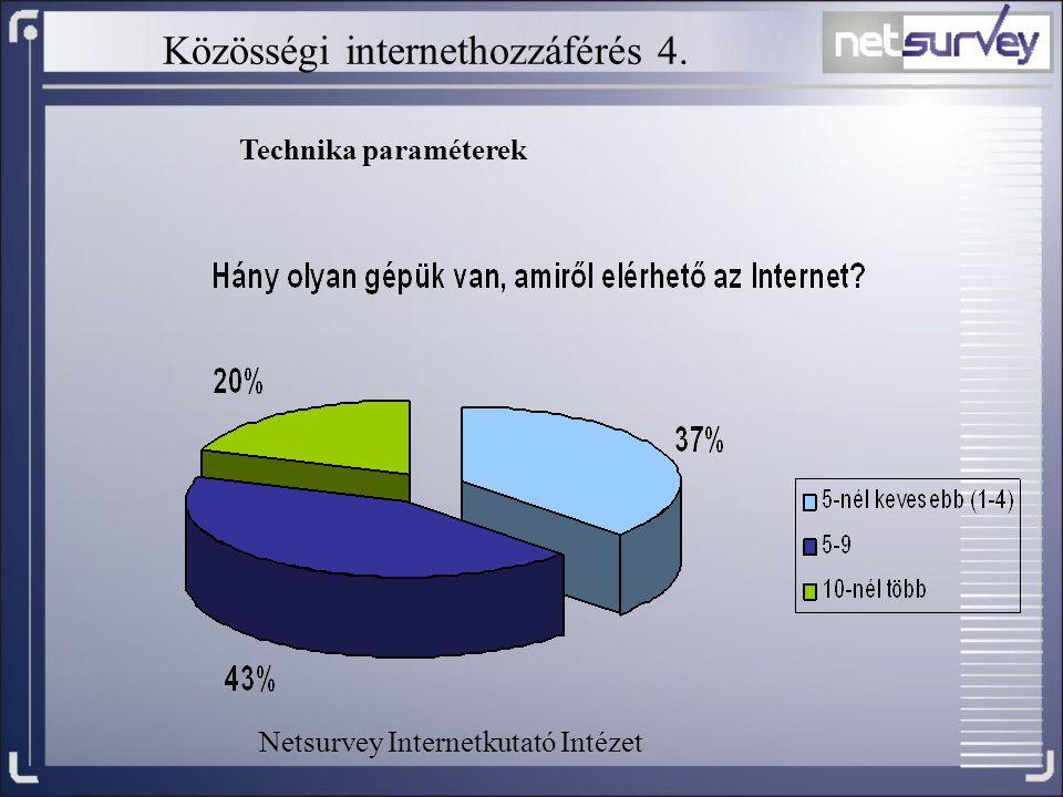 Közösségi internethozzáférés 4. Technika paraméterek Netsurvey Internetkutató Intézet