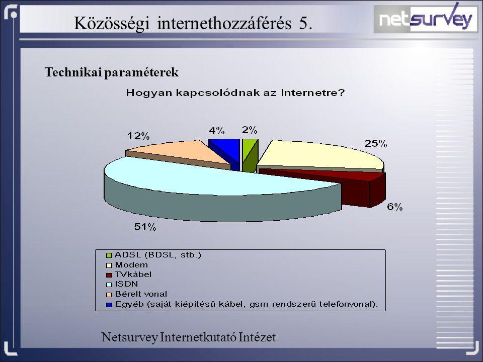 Közösségi internethozzáférés 5. Technikai paraméterek Netsurvey Internetkutató Intézet