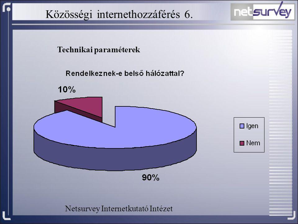 Közösségi internethozzáférés 6. Technikai paraméterek Netsurvey Internetkutató Intézet