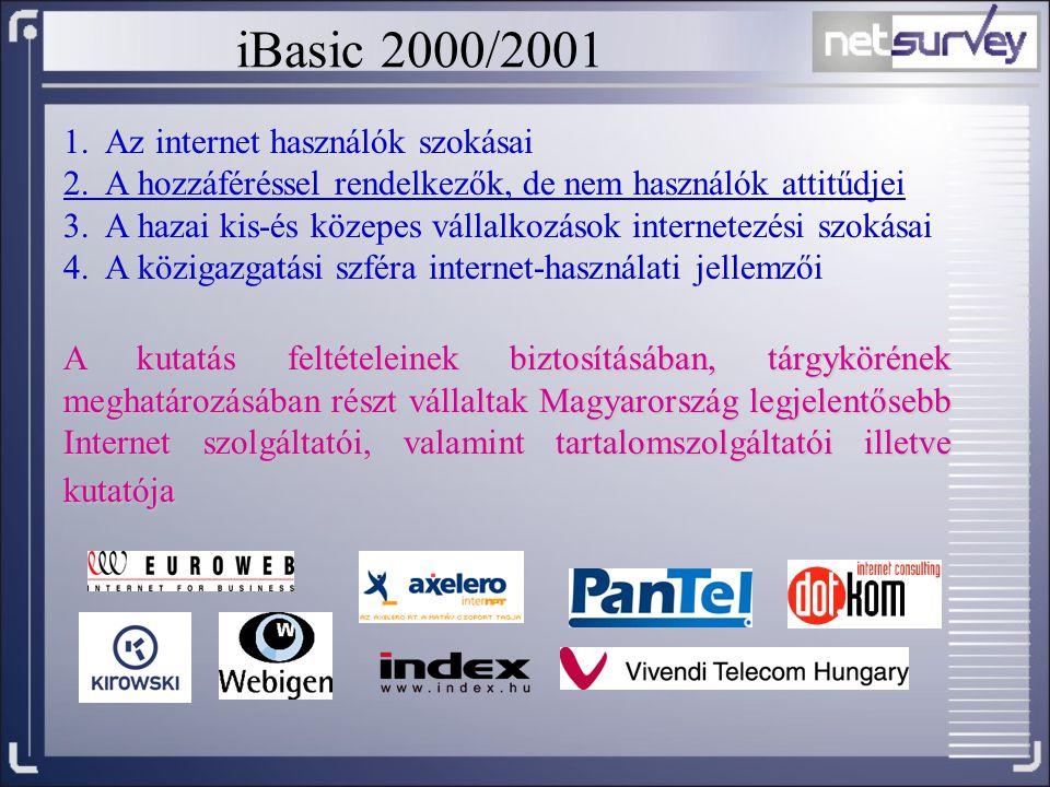 iBasic 2000/2001 1. Az internet használók szokásai 2. A hozzáféréssel rendelkezők, de nem használók attitűdjei 3. A hazai kis-és közepes vállalkozások