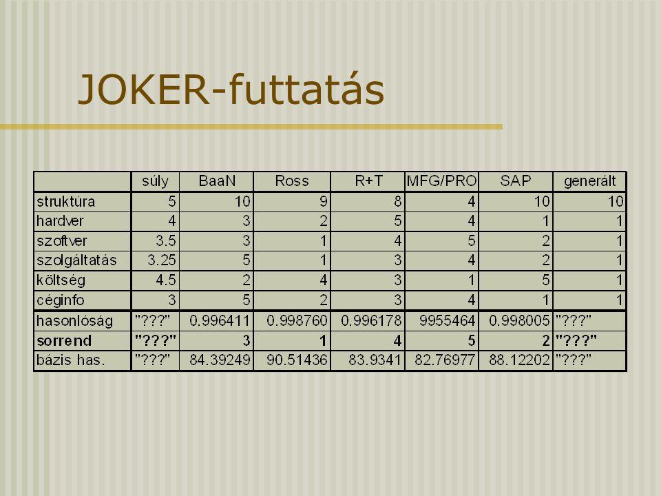 JOKER-futtatás