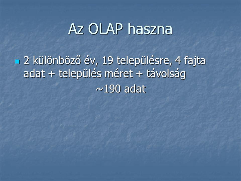 Az OLAP haszna 2 különböző év, 19 településre, 4 fajta adat + település méret + távolság 2 különböző év, 19 településre, 4 fajta adat + település méret + távolság ~190 adat