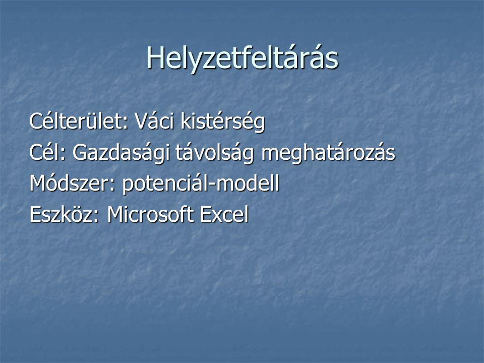 Helyzetfeltárás Célterület: Váci kistérség Cél: Gazdasági távolság meghatározás Módszer: potenciál-modell Eszköz: Microsoft Excel