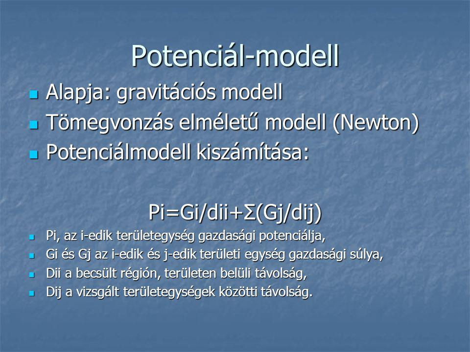 Potenciál-modell Alapja: gravitációs modell Alapja: gravitációs modell Tömegvonzás elméletű modell (Newton) Tömegvonzás elméletű modell (Newton) Potenciálmodell kiszámítása: Potenciálmodell kiszámítása:Pi=Gi/dii+Σ(Gj/dij) Pi, az i-edik területegység gazdasági potenciálja, Pi, az i-edik területegység gazdasági potenciálja, Gi és Gj az i-edik és j-edik területi egység gazdasági súlya, Gi és Gj az i-edik és j-edik területi egység gazdasági súlya, Dii a becsült régión, területen belüli távolság, Dii a becsült régión, területen belüli távolság, Dij a vizsgált területegységek közötti távolság.
