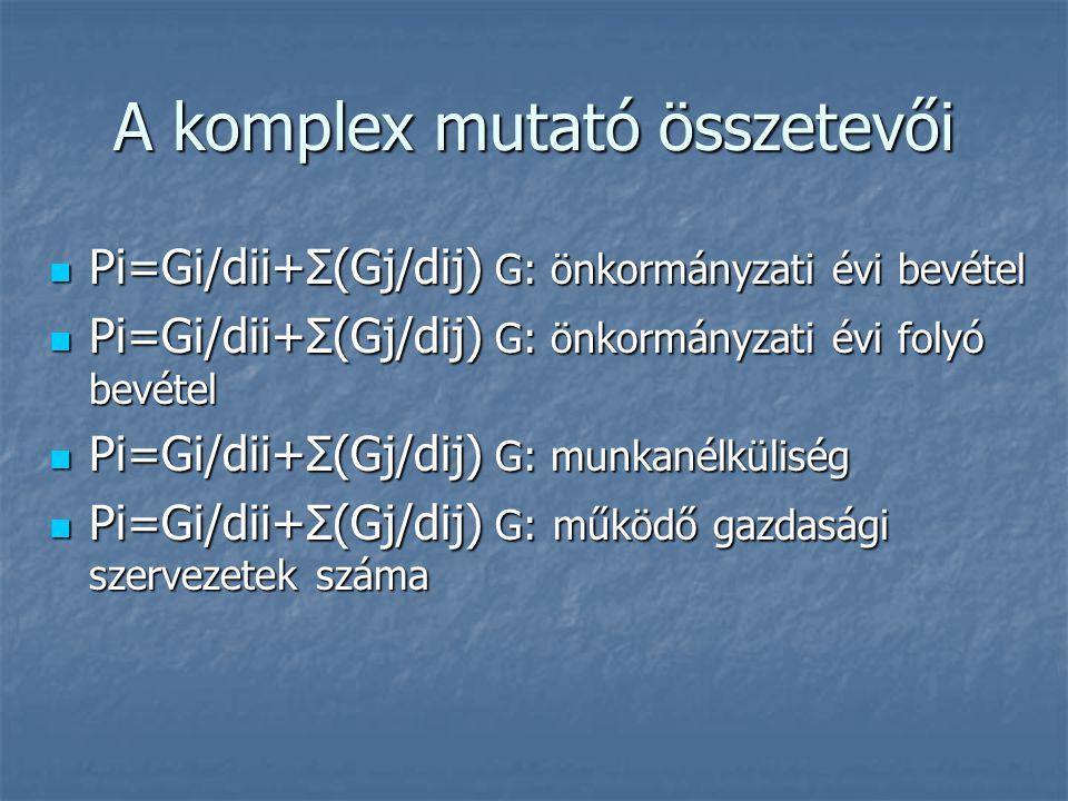A komplex mutató összetevői Pi=Gi/dii+Σ(Gj/dij) G: önkormányzati évi bevétel Pi=Gi/dii+Σ(Gj/dij) G: önkormányzati évi bevétel Pi=Gi/dii+Σ(Gj/dij) G: önkormányzati évi folyó bevétel Pi=Gi/dii+Σ(Gj/dij) G: önkormányzati évi folyó bevétel Pi=Gi/dii+Σ(Gj/dij) G: munkanélküliség Pi=Gi/dii+Σ(Gj/dij) G: munkanélküliség Pi=Gi/dii+Σ(Gj/dij) G: működő gazdasági szervezetek száma Pi=Gi/dii+Σ(Gj/dij) G: működő gazdasági szervezetek száma