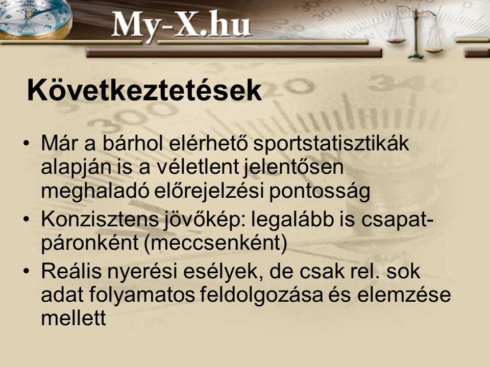 INNOCSEKK 156/2006 Következtetések Már a bárhol elérhető sportstatisztikák alapján is a véletlent jelentősen meghaladó előrejelzési pontosság Konziszt