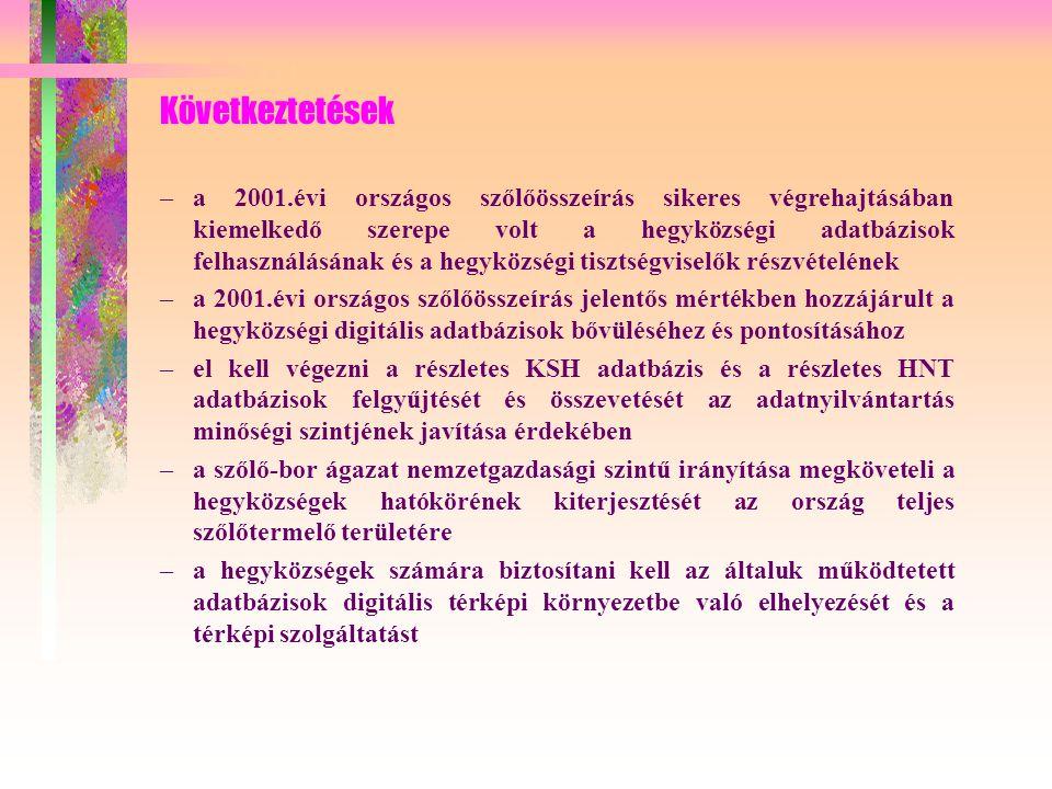 Következtetések –a 2001.évi országos szőlőösszeírás sikeres végrehajtásában kiemelkedő szerepe volt a hegyközségi adatbázisok felhasználásának és a hegyközségi tisztségviselők részvételének –a 2001.évi országos szőlőösszeírás jelentős mértékben hozzájárult a hegyközségi digitális adatbázisok bővüléséhez és pontosításához –el kell végezni a részletes KSH adatbázis és a részletes HNT adatbázisok felgyűjtését és összevetését az adatnyilvántartás minőségi szintjének javítása érdekében –a szőlő-bor ágazat nemzetgazdasági szintű irányítása megköveteli a hegyközségek hatókörének kiterjesztését az ország teljes szőlőtermelő területére –a hegyközségek számára biztosítani kell az általuk működtetett adatbázisok digitális térképi környezetbe való elhelyezését és a térképi szolgáltatást