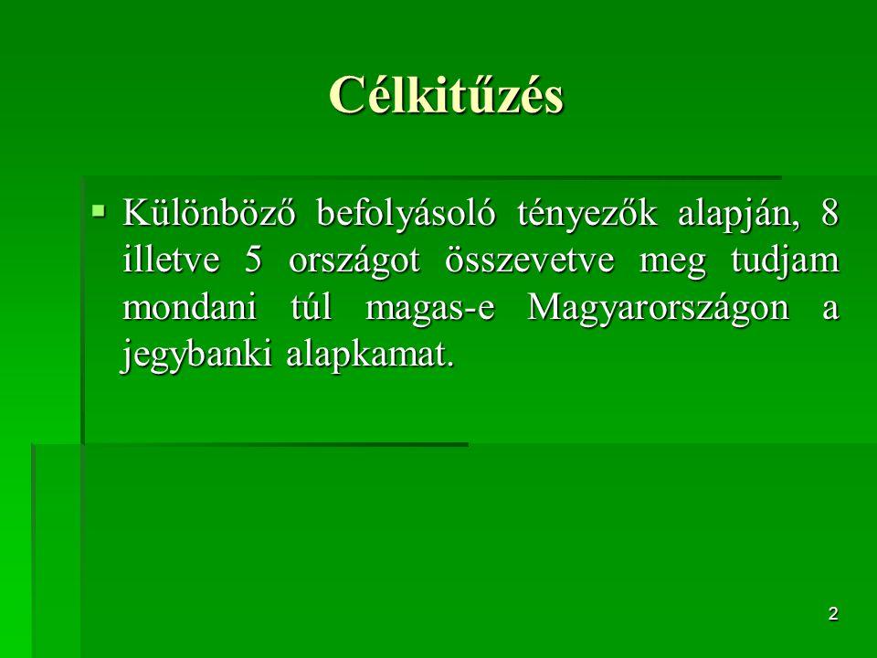 2 Célkitűzés  Különböző befolyásoló tényezők alapján, 8 illetve 5 országot összevetve meg tudjam mondani túl magas-e Magyarországon a jegybanki alapkamat.