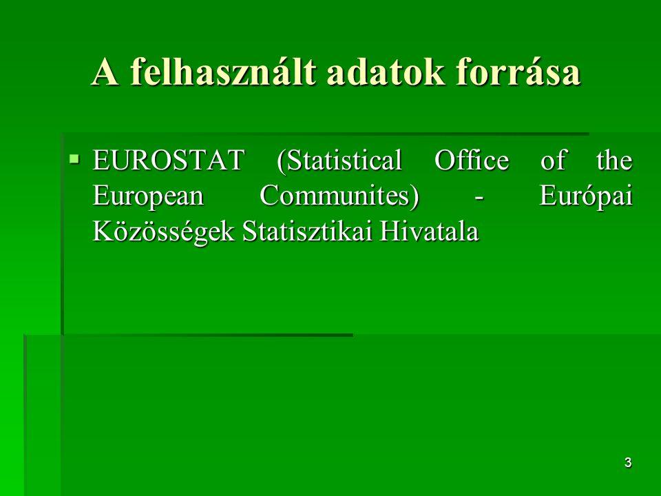3 A felhasznált adatok forrása  EUROSTAT (Statistical Office of the European Communites) - Európai Közösségek Statisztikai Hivatala