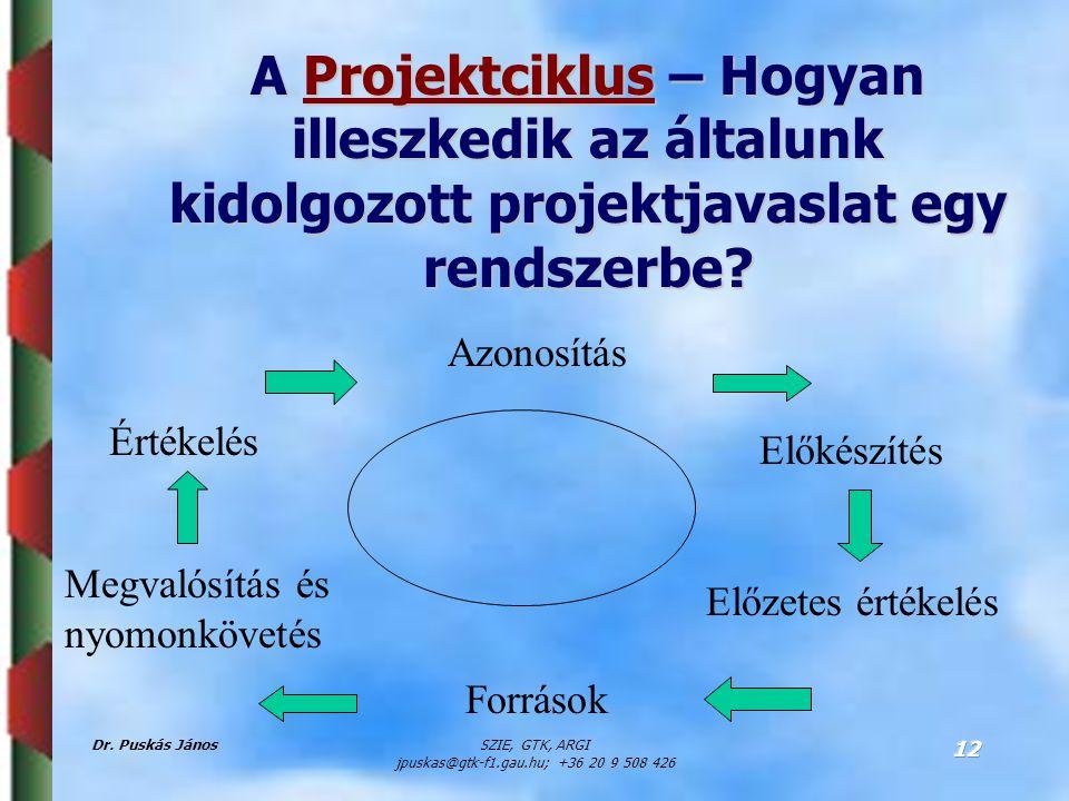 Dr. Puskás JánosSZIE, GTK, ARGI jpuskas@gtk-f1.gau.hu; +36 20 9 508 426 12 A Projektciklus – Hogyan illeszkedik az általunk kidolgozott projektjavasla