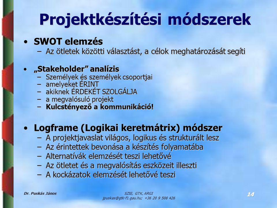 Dr. Puskás JánosSZIE, GTK, ARGI jpuskas@gtk-f1.gau.hu; +36 20 9 508 426 14 Projektkészítési módszerek SWOT elemzésSWOT elemzés –Az ötletek közötti vál