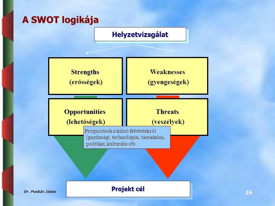 Dr. Puskás JánosSZIE, GTK, ARGI jpuskas@gtk-f1.gau.hu; +36 20 9 508 426 16 Projekt cél Strengths (erősségek) Weaknesses (gyengeségek) Opportunities (l