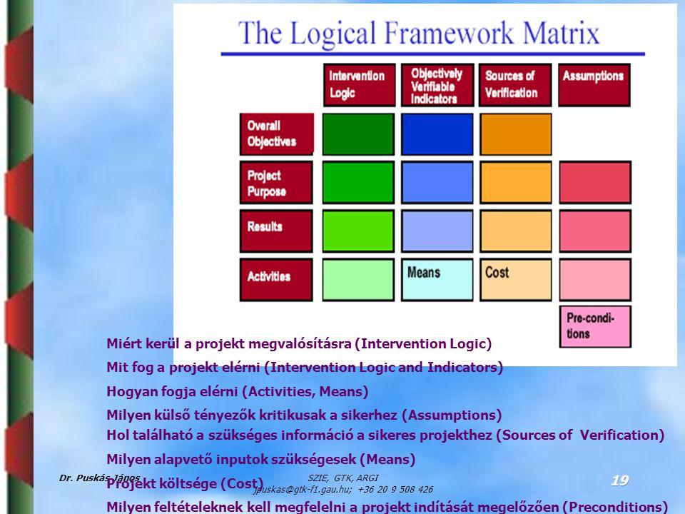 Dr. Puskás JánosSZIE, GTK, ARGI jpuskas@gtk-f1.gau.hu; +36 20 9 508 426 19 Miért kerül a projekt megvalósításra (Intervention Logic) Mit fog a projekt