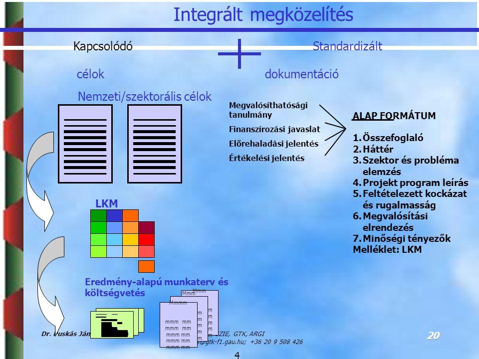 Dr. Puskás JánosSZIE, GTK, ARGI jpuskas@gtk-f1.gau.hu; +36 20 9 508 426 20 Integrált megközelítés Kapcsolódó Standardizált célok dokumentáció Nemzeti/
