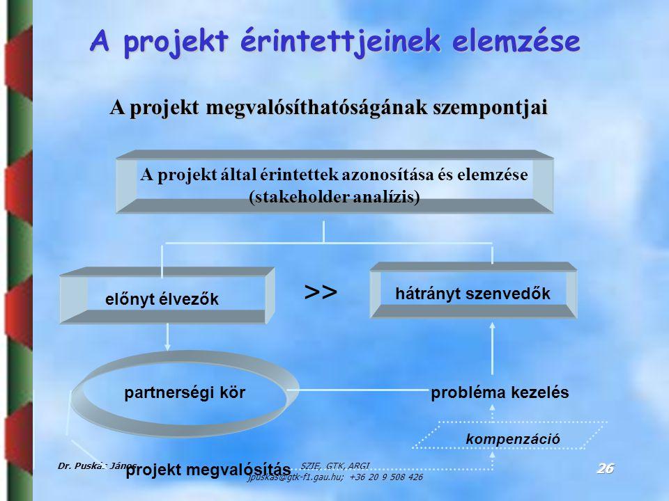 Dr. Puskás JánosSZIE, GTK, ARGI jpuskas@gtk-f1.gau.hu; +36 20 9 508 426 26 A projekt megvalósíthatóságának szempontjai A projekt által érintettek azon