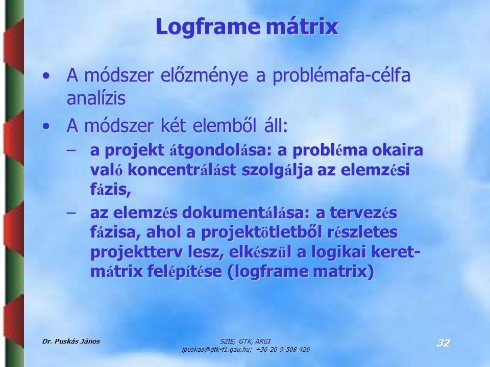Dr. Puskás JánosSZIE, GTK, ARGI jpuskas@gtk-f1.gau.hu; +36 20 9 508 426 32 A módszer előzménye a problémafa-célfa analízisA módszer előzménye a problé