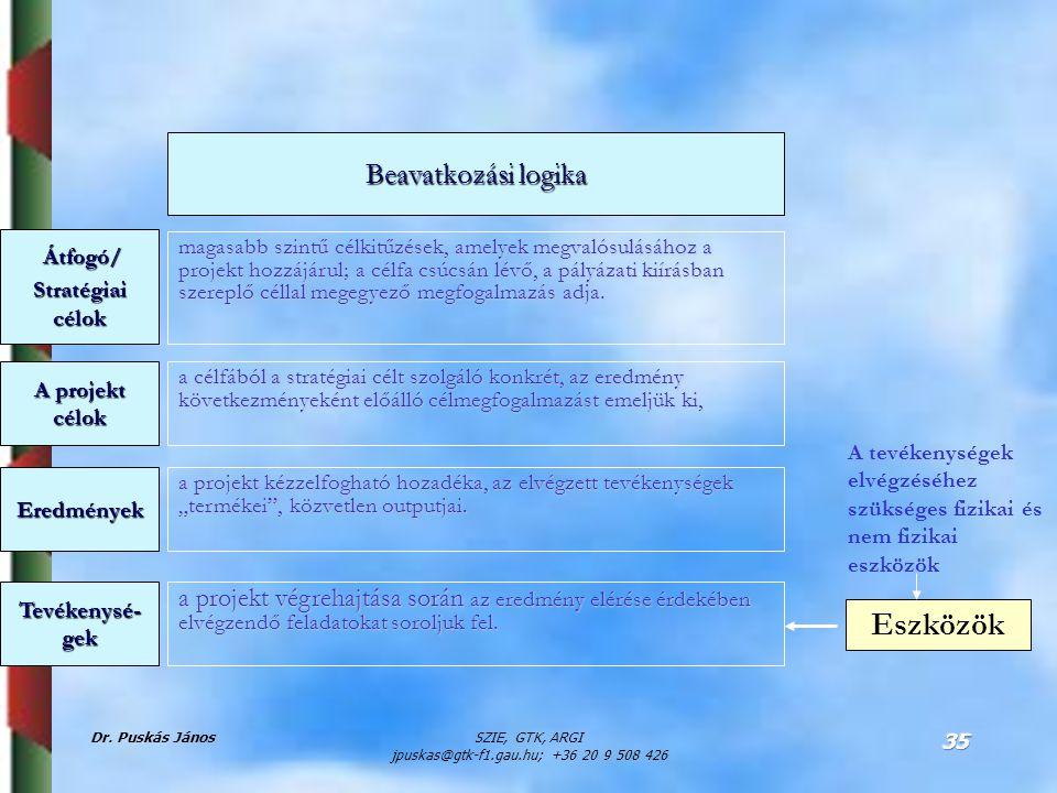Dr. Puskás JánosSZIE, GTK, ARGI jpuskas@gtk-f1.gau.hu; +36 20 9 508 426 35 Átfogó/ Átfogó/ Stratégiai célok A projekt célok Eredmények Tevékenysé- gek