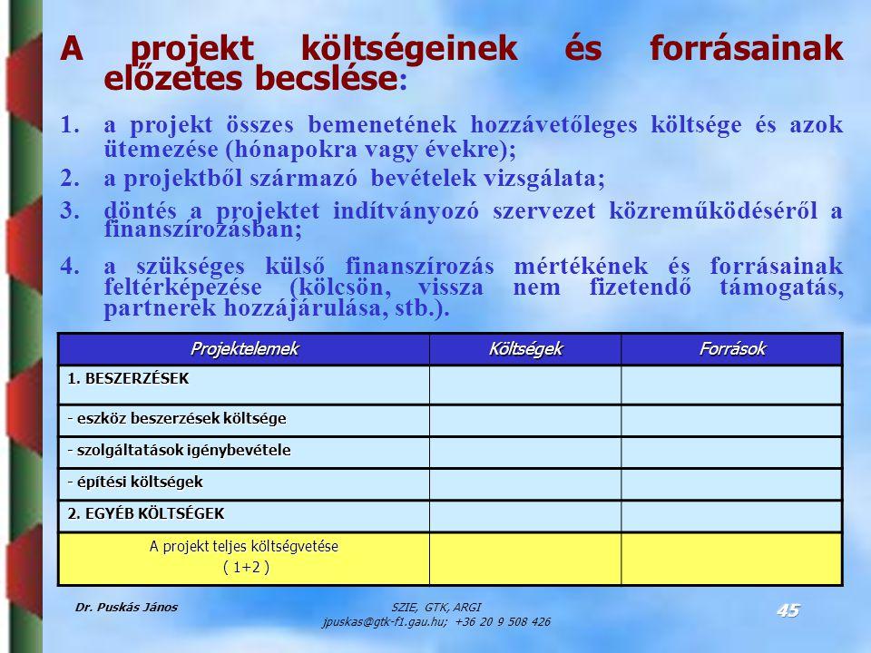 Dr. Puskás JánosSZIE, GTK, ARGI jpuskas@gtk-f1.gau.hu; +36 20 9 508 426 45 A projekt költségeinek és forrásainak előzetes becslése : 1.a projekt össze