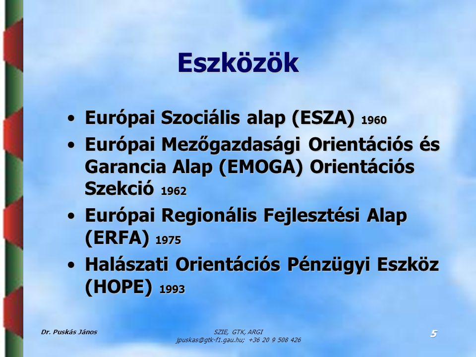 Dr. Puskás JánosSZIE, GTK, ARGI jpuskas@gtk-f1.gau.hu; +36 20 9 508 426 5 Eszközök Európai Szociális alap (ESZA) 1960Európai Szociális alap (ESZA) 196