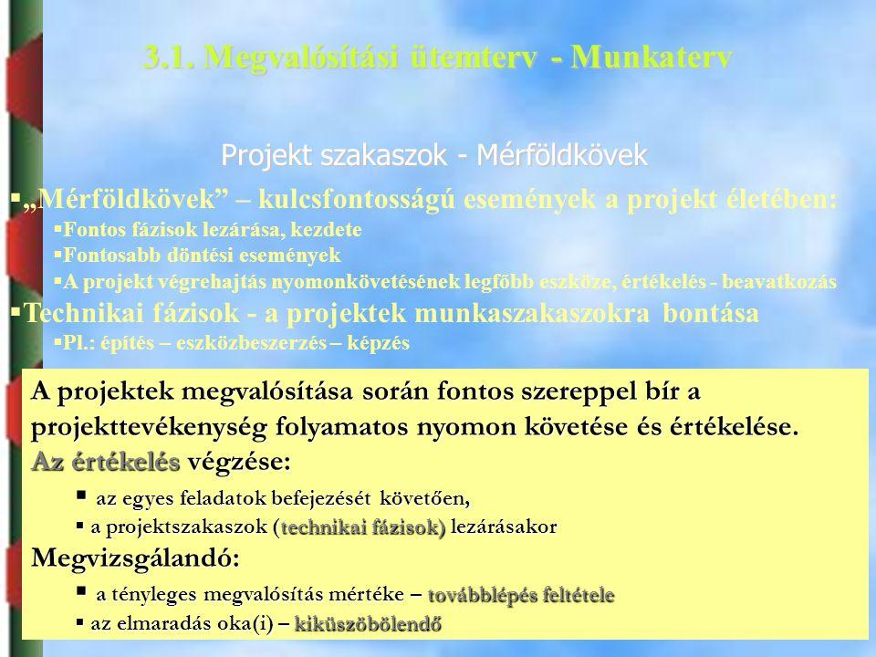 """Dr. Puskás JánosSZIE, GTK, ARGI jpuskas@gtk-f1.gau.hu; +36 20 9 508 426 55  """"Mérföldkövek"""" – kulcsfontosságú események a projekt életében:  Fontos f"""