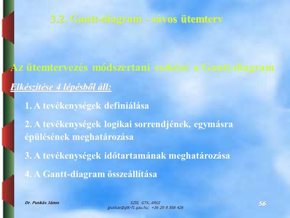 Dr. Puskás JánosSZIE, GTK, ARGI jpuskas@gtk-f1.gau.hu; +36 20 9 508 426 56 Az ütemtervezés módszertani eszköze a Gantt-diagram Elkészítése 4 lépésből