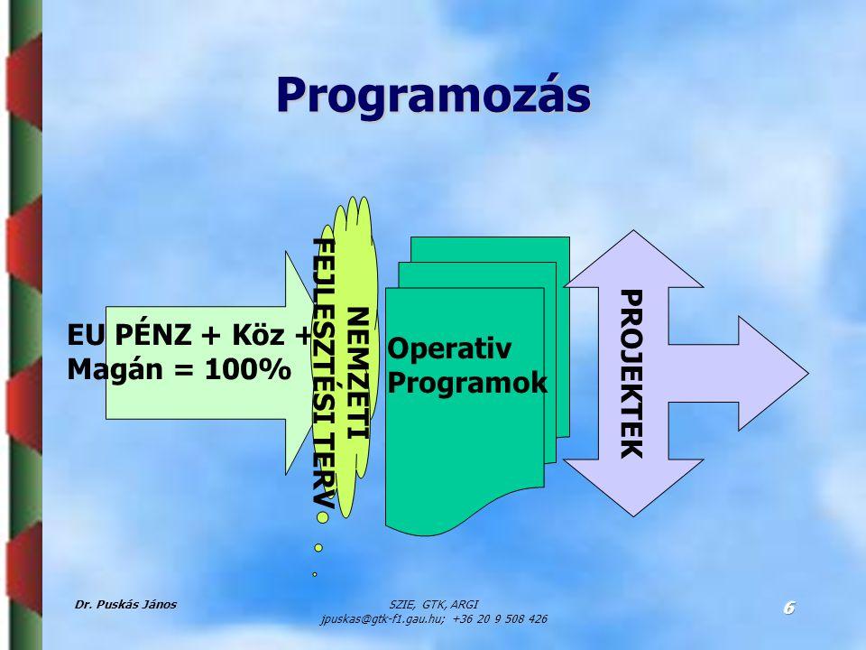 Dr. Puskás JánosSZIE, GTK, ARGI jpuskas@gtk-f1.gau.hu; +36 20 9 508 426 6 Programozás EU PÉNZ + Köz + Magán = 100% Operativ Programok NEMZETI FEJLESZT