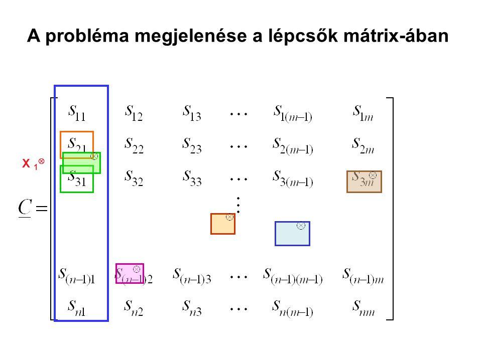 A probléma megjelenése a lépcsők mátrix-ában X 1 