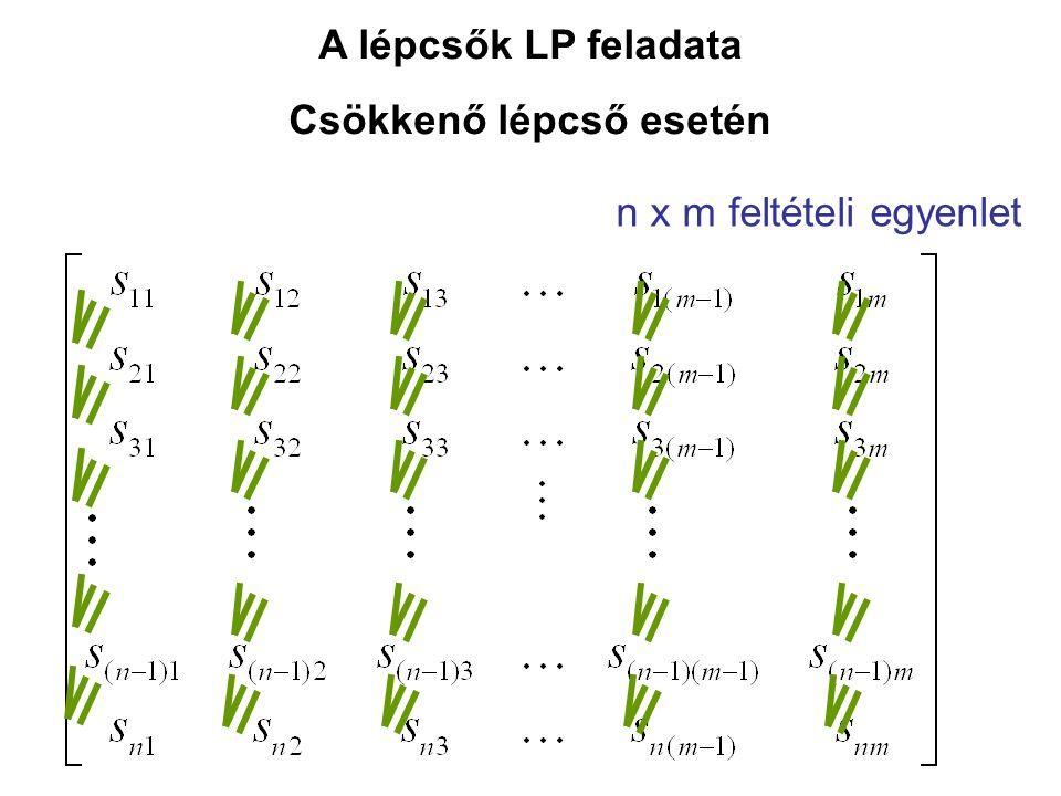 A lépcsők LP feladata Csökkenő lépcső esetén n x m feltételi egyenlet