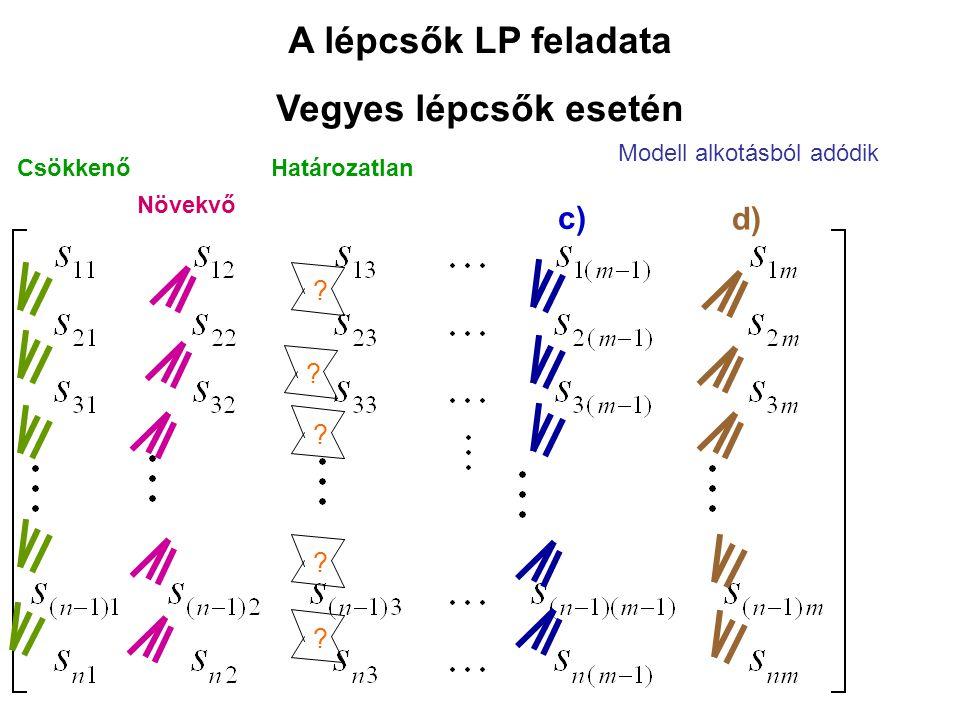 A lépcsők LP feladata Vegyes lépcsők esetén Modell alkotásból adódik CsökkenőHatározatlan Növekvő c) d) ?????