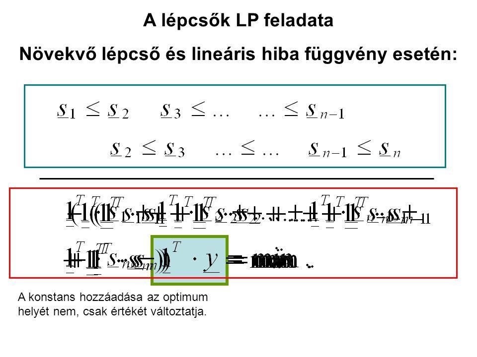 A lépcsők LP feladata Növekvő lépcső és lineáris hiba függvény esetén: A konstans hozzáadása az optimum helyét nem, csak értékét változtatja.