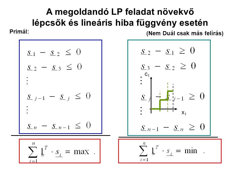 A megoldandó LP feladat növekvő lépcsők és lineáris hiba függvény esetén c1c1 x1x1 Primál: (Nem Duál csak más felírás)