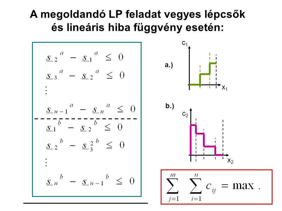 A megoldandó LP feladat vegyes lépcsők és lineáris hiba függvény esetén: c2c2 x2x2 c1c1 x1x1 a.) b.)